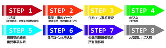 福岡県北九州市から大分県全域の広いエリアをカバー